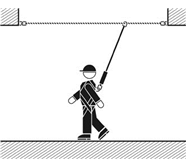 Safety Lines Guided Fall Arresters