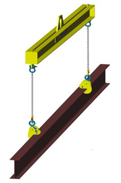 CAMLOK CG 'Standard' Girder Turning Clamps