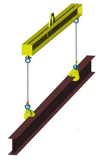 CAMLOK CG 'Standard' Girder Turning Clamps