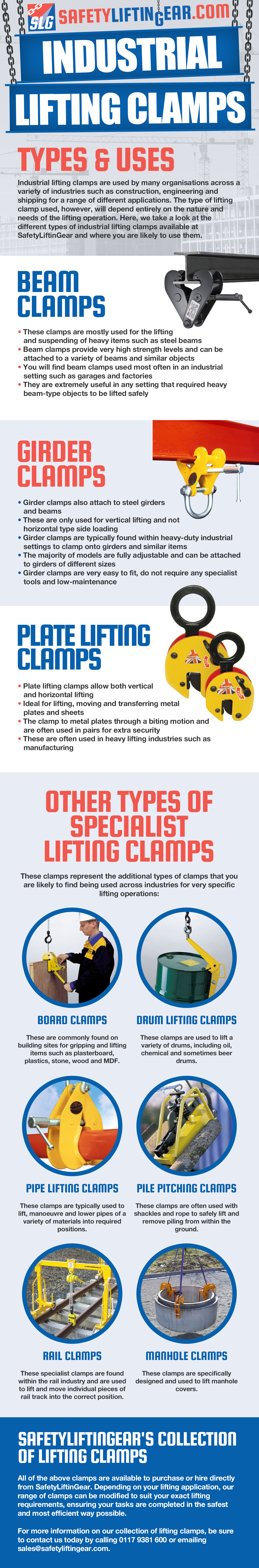 Industrial Lifting Clamps Infographic