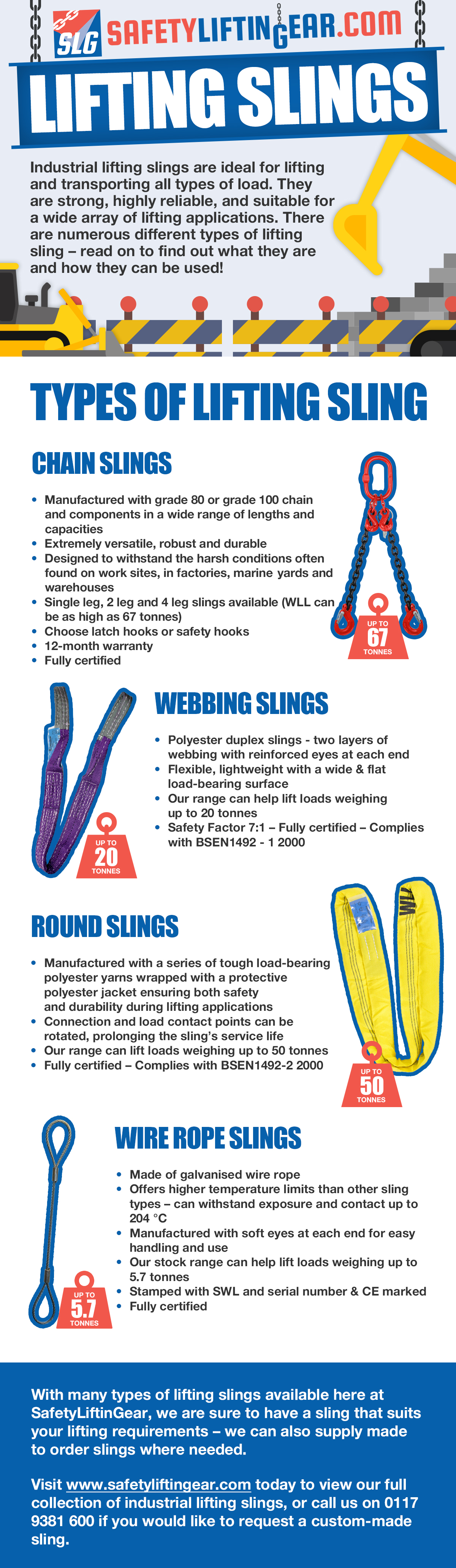 Types of Lifting Sling - Infographic
